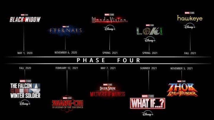 Marvel Phase 4-какво ни очаква